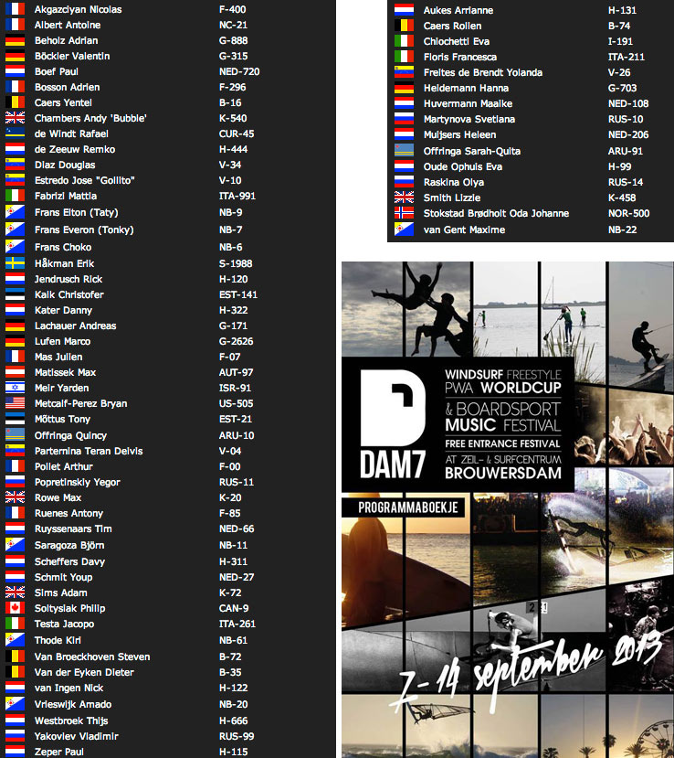 The entries for the PWA freestyle event (Source: PWA)