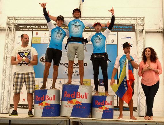 Ricardo Campello getting 4th in Tenerife - Pic: Continentseven