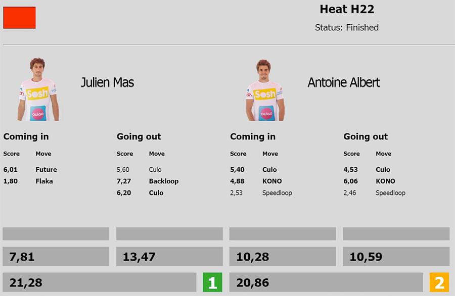 Live Scoring heat results from a Tow-in heta between Julien Mas and Antoine Albert
