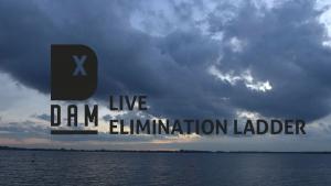 DAMX Elimination Ladder