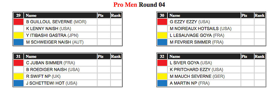 The fourth round of the pro men