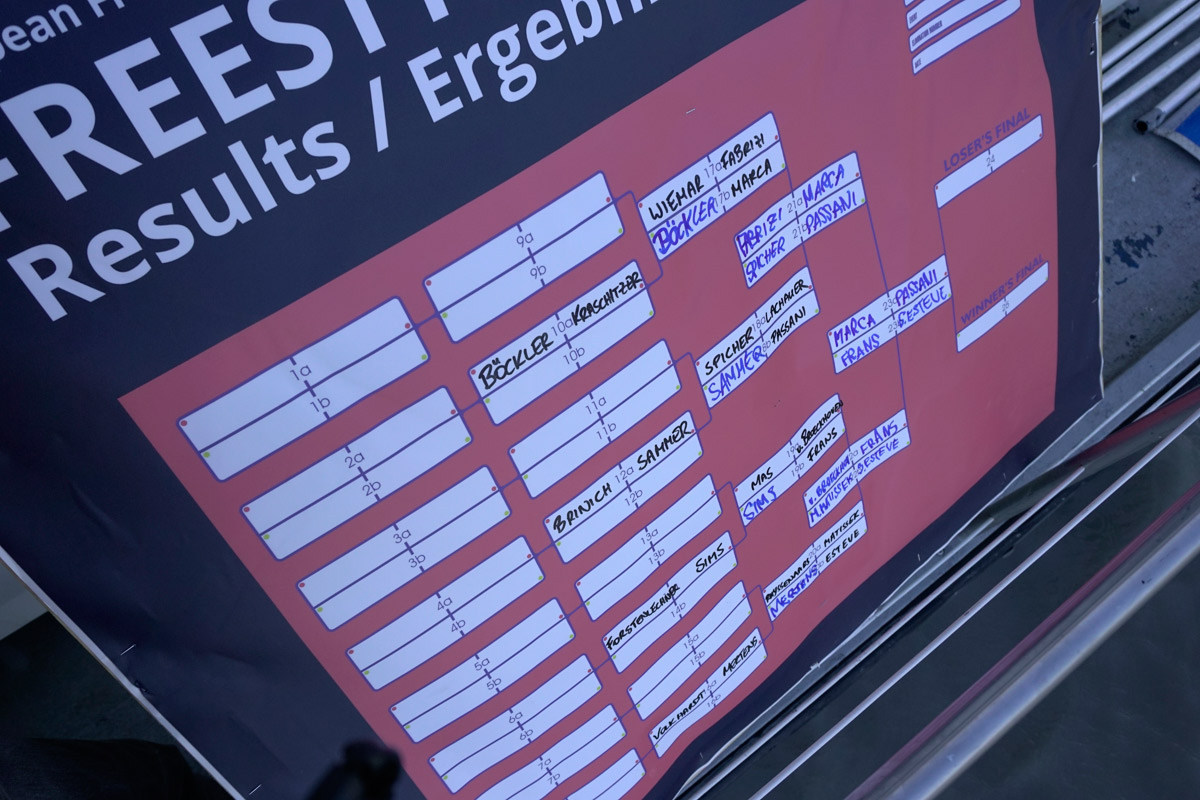 EFPT single elimination heatboard